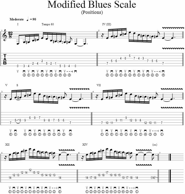 Программа Для Тональности Музыки